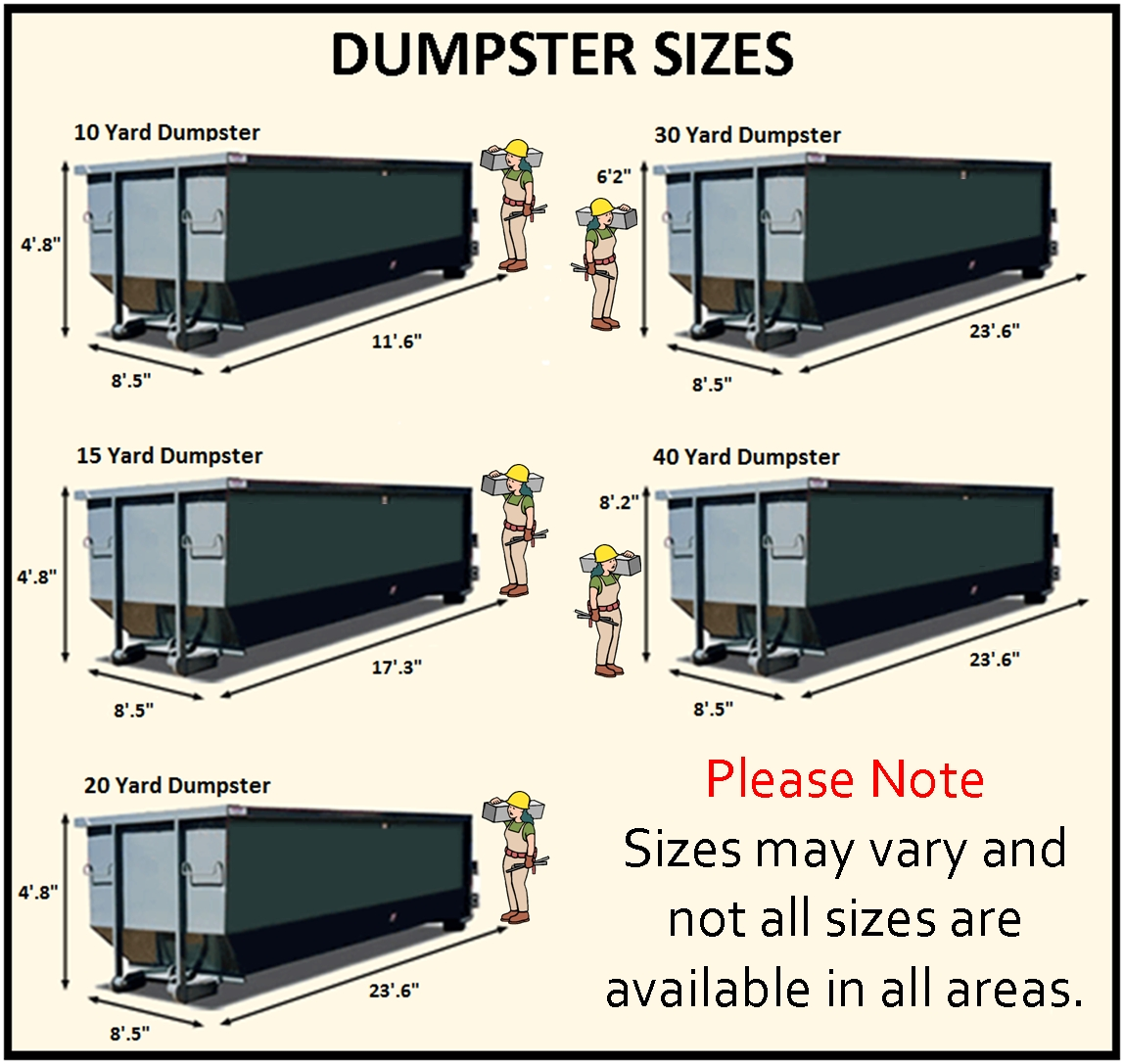 Newnan Dumpster Rental Man